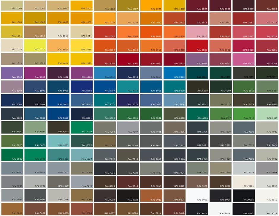 Colores ral e imitaci n madera para perfiles de aluminio for Gama colores pintura